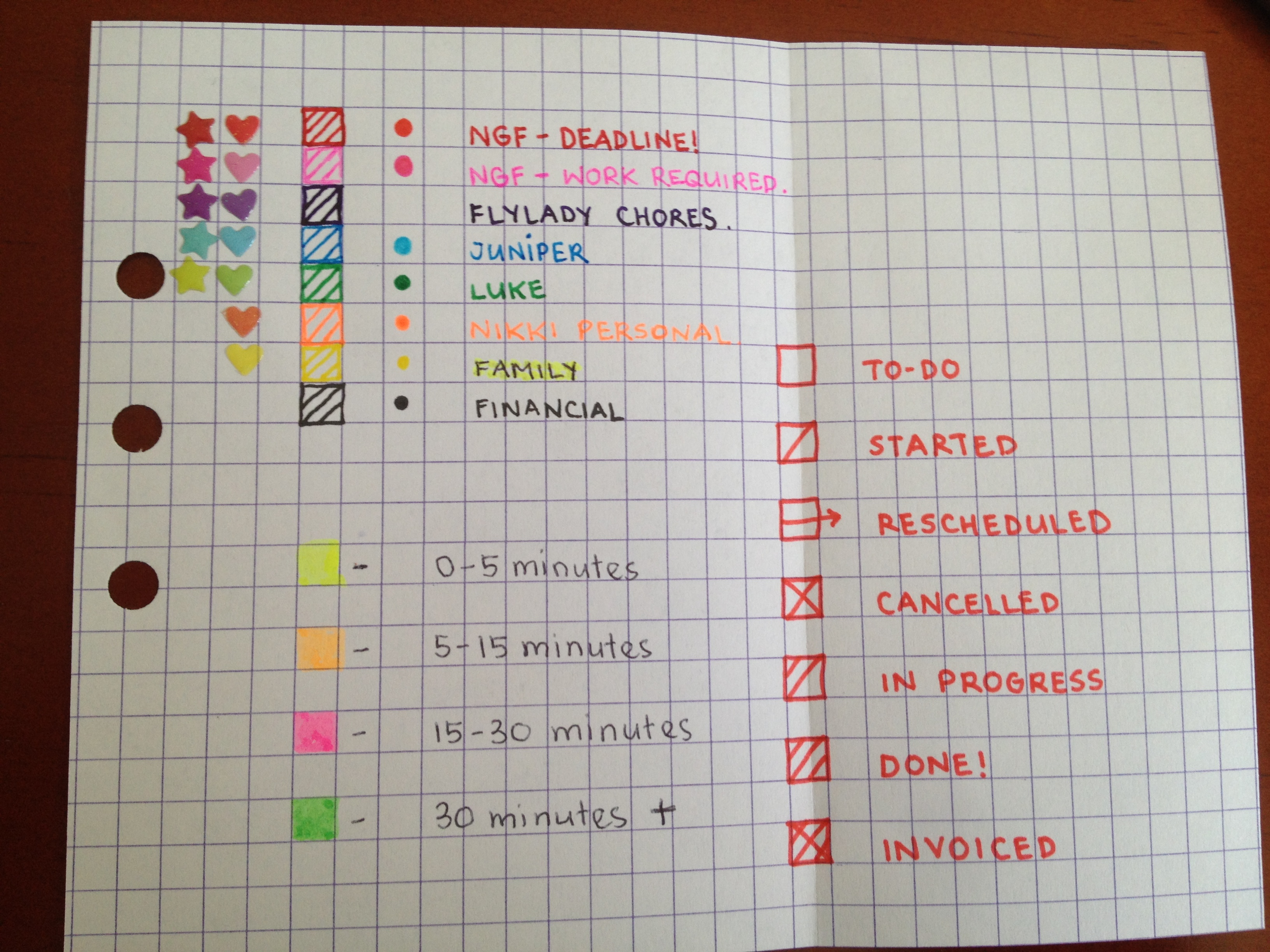 How to use a planner to get organised the peaceful parent for Color coding planner